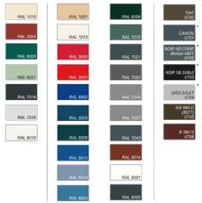 Guillaume serraille vitrerie miroiterie for Quelle couleur de volets choisir